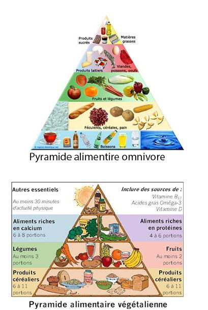 lespyramides